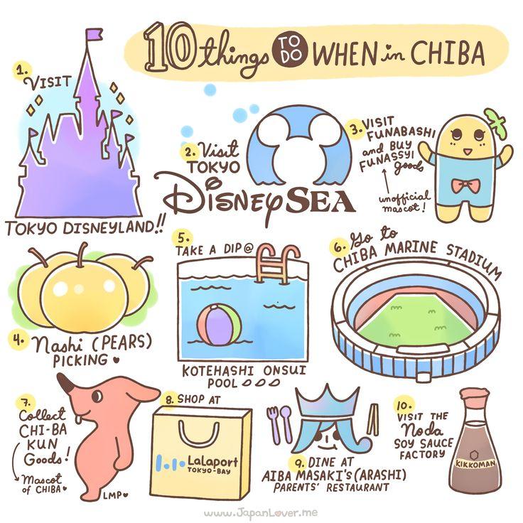 Tokyo clipart Tokyo Attractions Disneyland Best on TravelTokyo ideas
