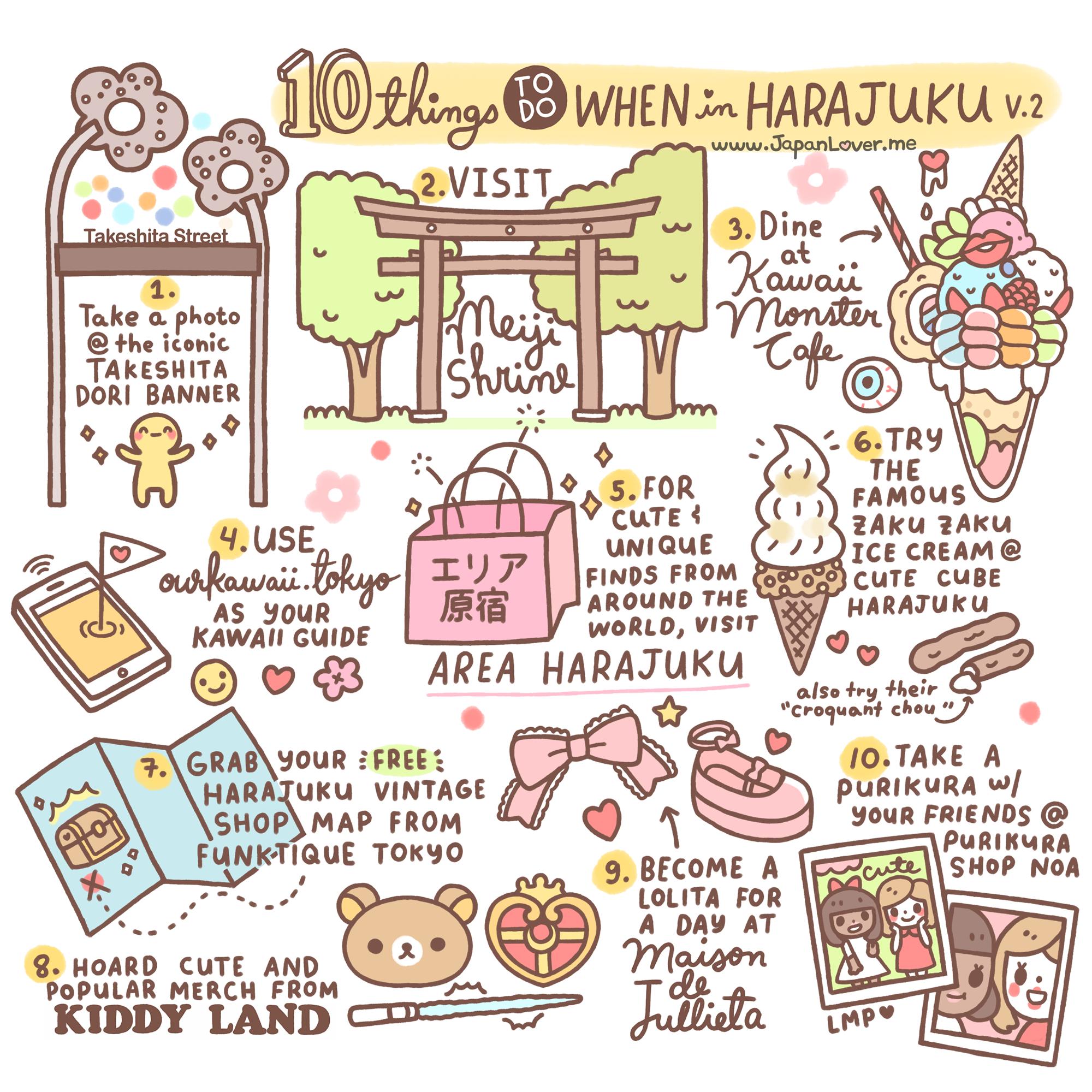 Tokyo clipart Tokyo Attractions Our dori do Kawaii things