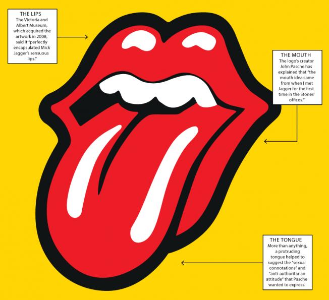 Tongue clipart rolling stones #10
