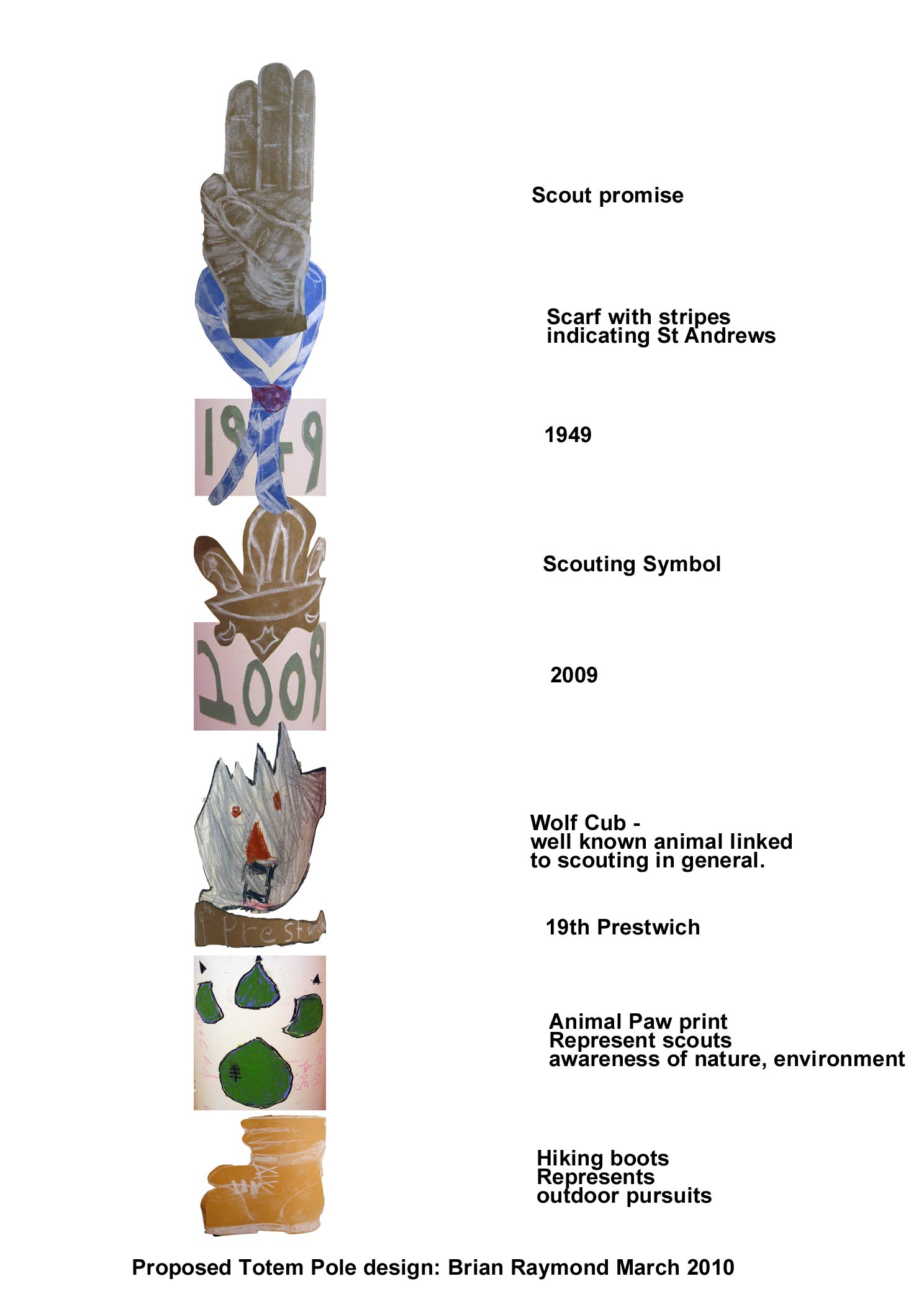 Totem Pole clipart cherokee And symbols And Pole #6