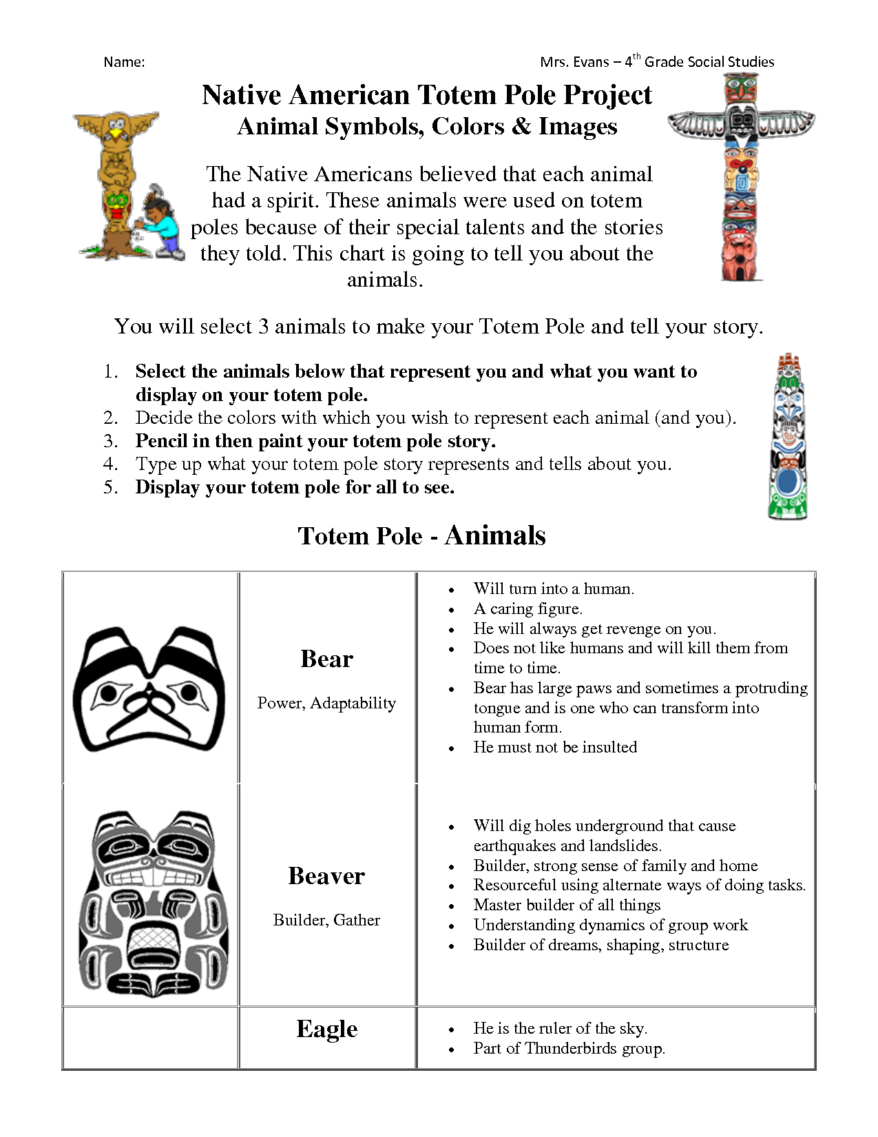 Totem Pole clipart iroquois  Pole Symbols Native american