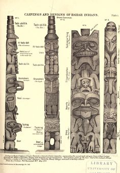 Totem Pole clipart wood carving And The the Totems vector