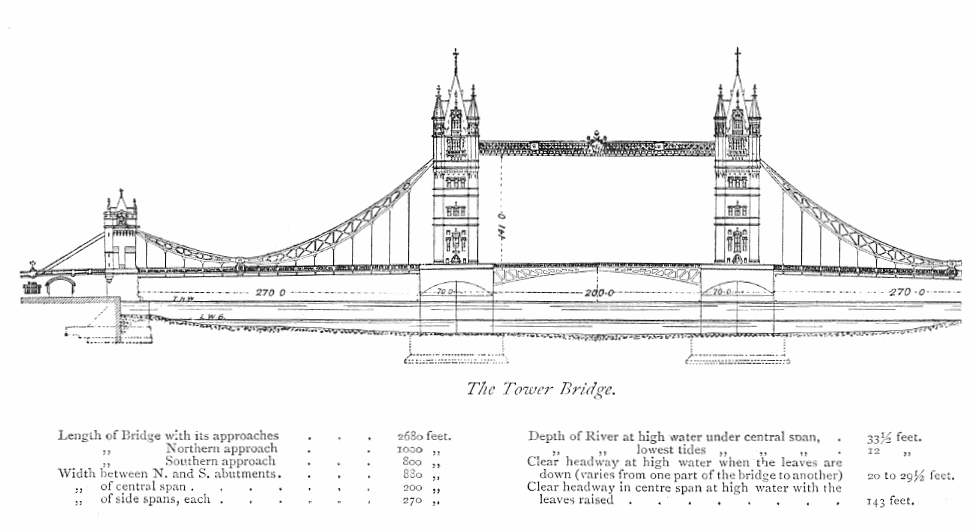 Drawn bridge tower bridge Tower the schm020 free Wikipedia