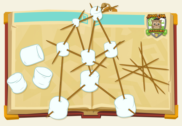 Marshmellow clipart toothpick The Explorer ACADEMY: Marshmallow Daily