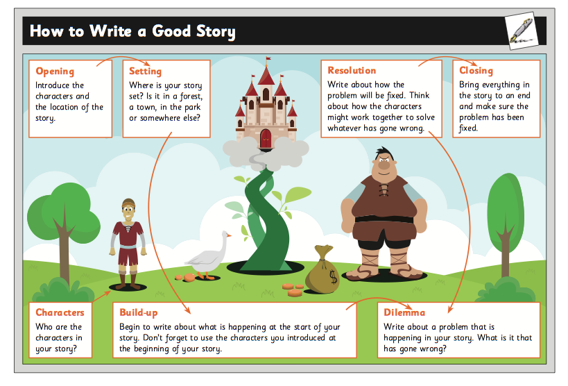 Town clipart story setting #9