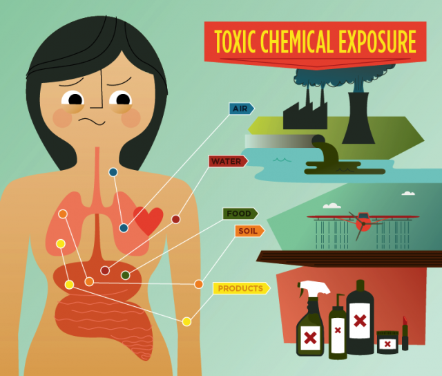 Toxic clipart air freshener Environmental Health Toxins Environmental Back