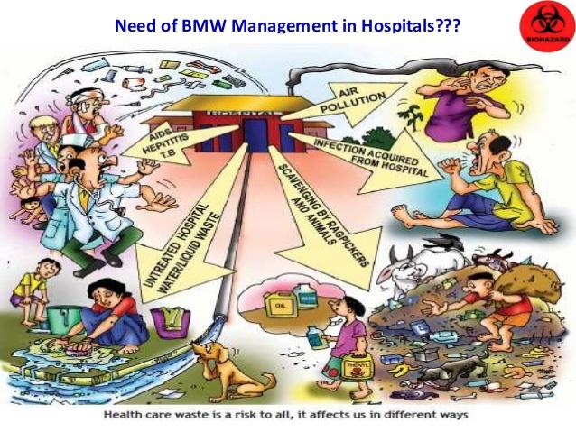 Toxic clipart health hazard 24 Hazardous 130728052340 phpapp02 health