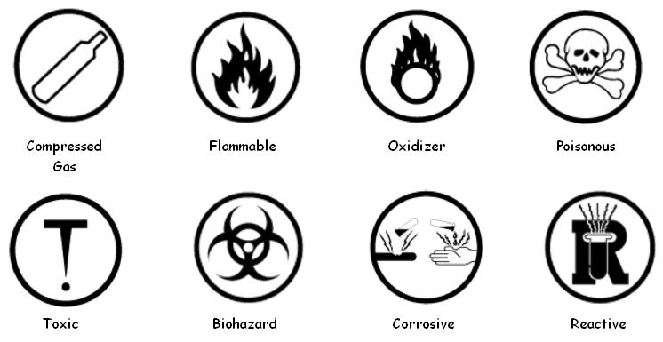 Toxic clipart science Download Free on Clip