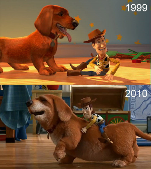 Toy Story clipart dachshund Past pixar 2010 toy story