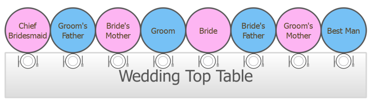 Traditional clipart geisha Table wedding table Wedding top