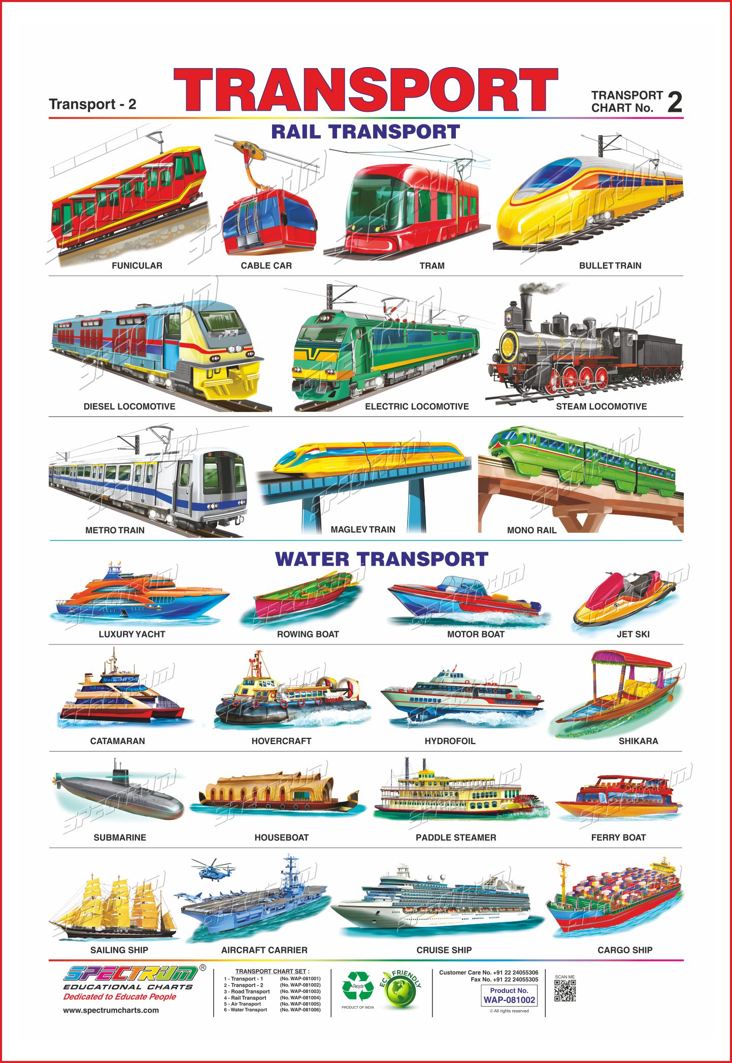 Tram clipart rail transport Of Welcome transportation transport water