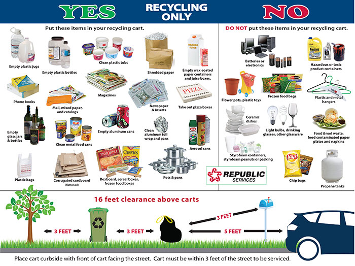 Trash clipart citizen And Goods Trash Recyclable City