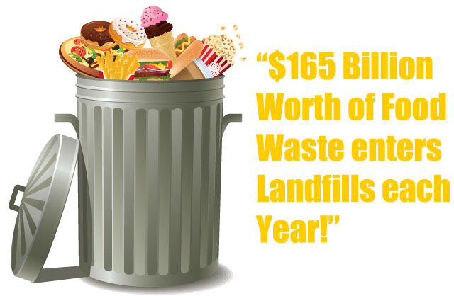 Trash clipart food wastage Food Waste can in collection
