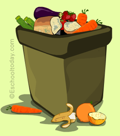 Trash clipart food wastage Issue food food others of