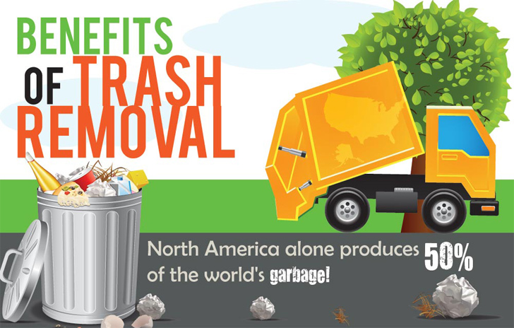 Toxic clipart proper waste management The Benefits Infographic: Benefits