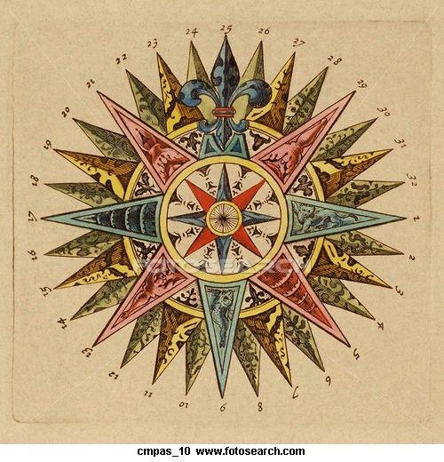 Compass clipart treasure map Images copper CMPAS_10 (hand for