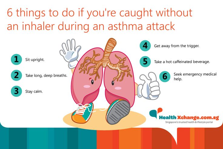 Treatment clipart asthma attack If (Infographics) caught 101 do