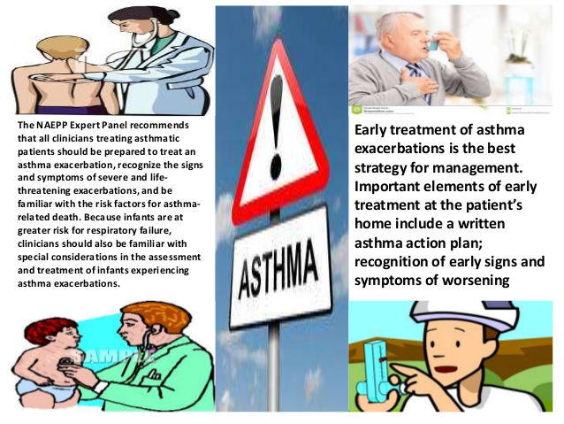Treatment clipart asthma attack Asthma Early Asthma Attack attacks);