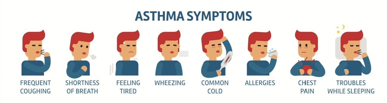 Treatment clipart asthma attack How symptoms Symptoms Complications are