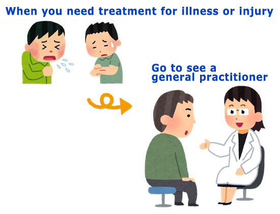 Treatment clipart family doctor General is doctor International Clinic