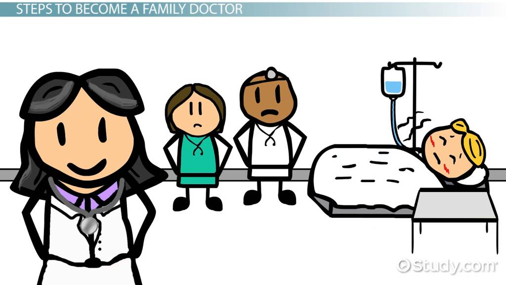 Treatment clipart family doctor And Education  Doctor: Roadmap