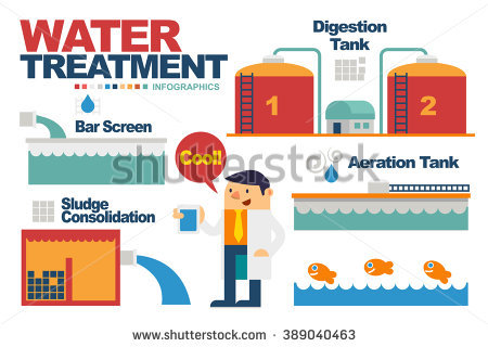 Treatment clipart introduction Treatment Clipart Clipart Water Treatment