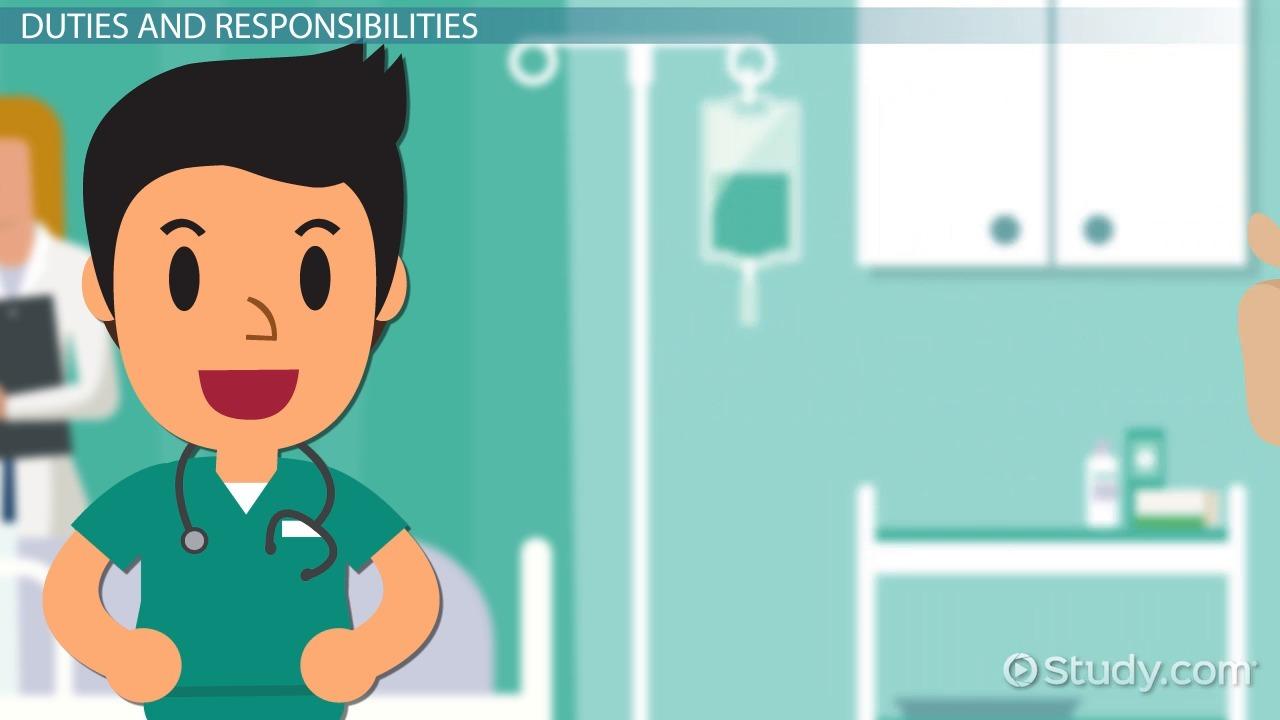 Treatment clipart job description And Practitioner Nurse Duties Responsibilities