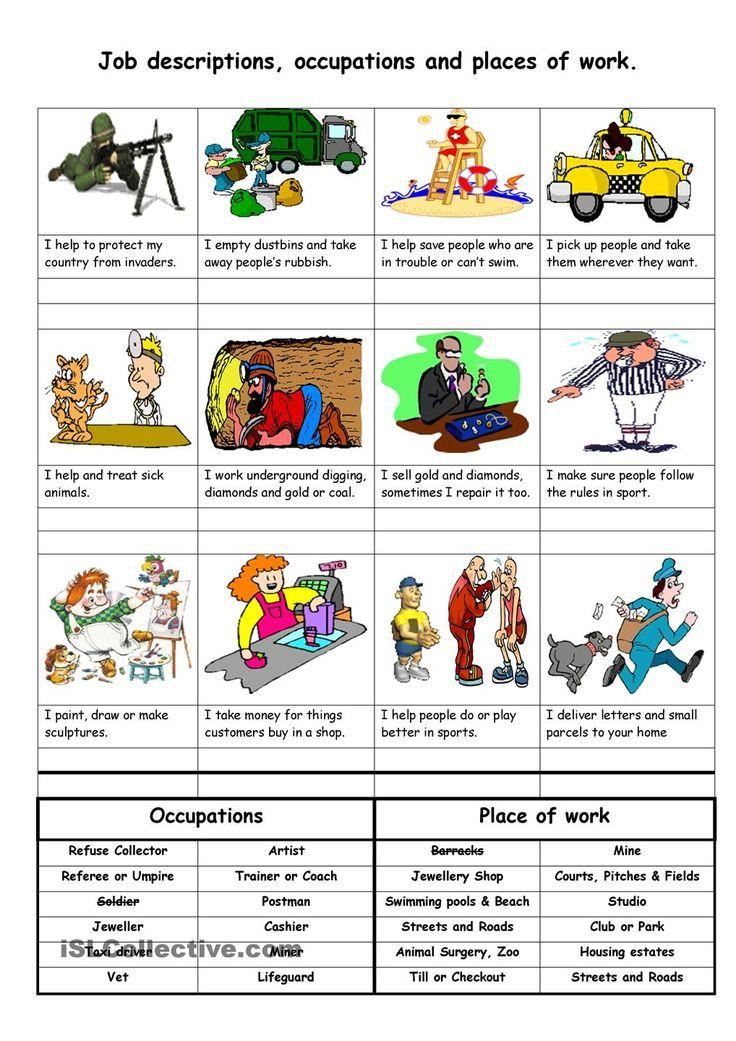 Treatment clipart job description Work Job Best occupations description