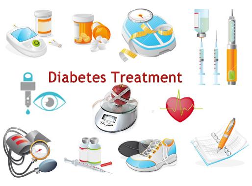 Treatment clipart medication Clip Diabetes Clipart Download –