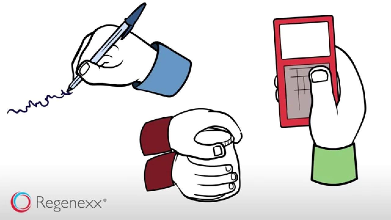Treatment clipart overview Hand Stem CMC Thumb Regenexx
