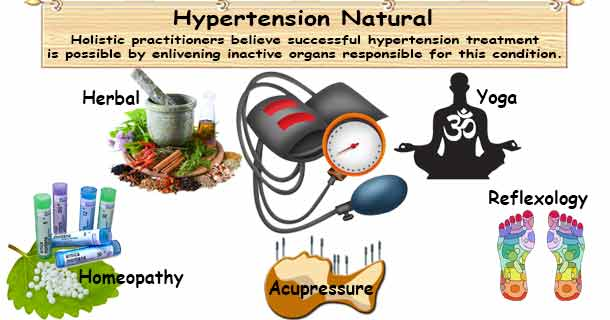 Treatment clipart responsible Natural Naturally High High blood