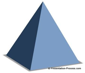 Drawn pyramid animated 3D in Pyramid PowerPoint clipart