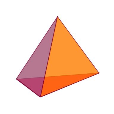 Triangle clipart different shape A Different Geometry made Types