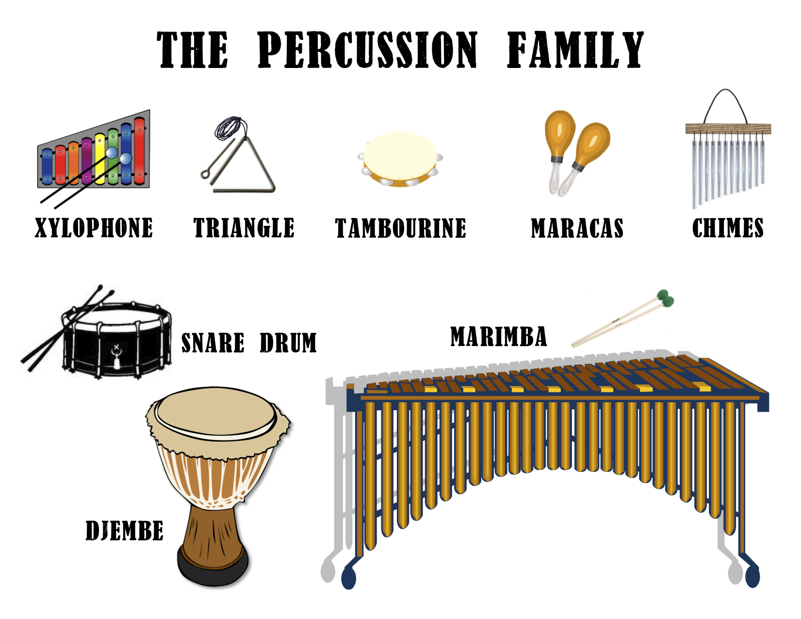 Chimes clipart percussion instrument Family: percussion shaking our on