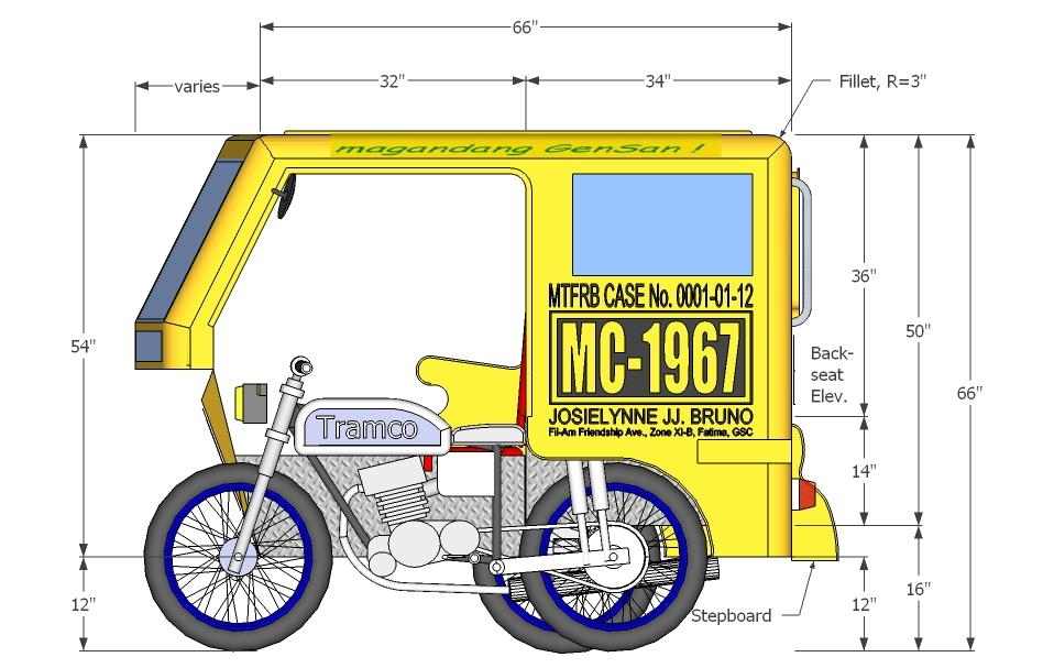 Tricycle clipart terminal 32 and Santos – 18th