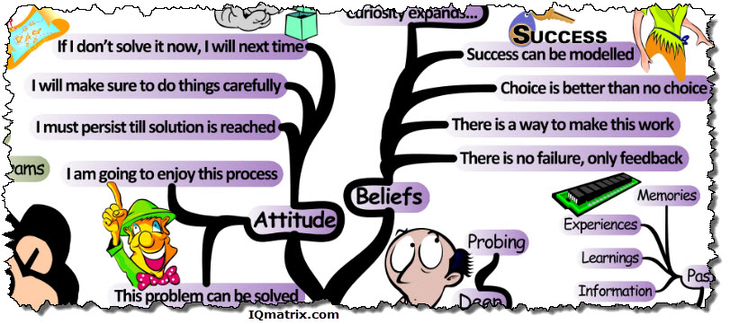 True clipart creative problem solving Guide Attitudes Solver Solving Problem
