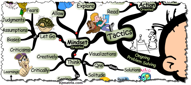True clipart creative problem solving To The Solving a Become