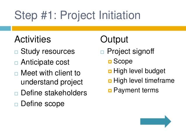 True clipart project budget Management Project Introduction (workshop)