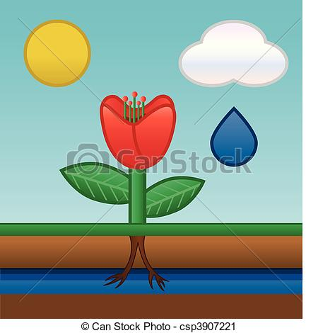 Underground clipart soil layer Groundwater water royalty  drawing