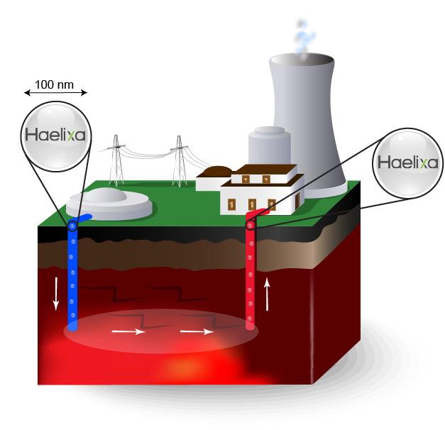 Underground clipart oil company Underground nanospheres Haelixa to reservoirs
