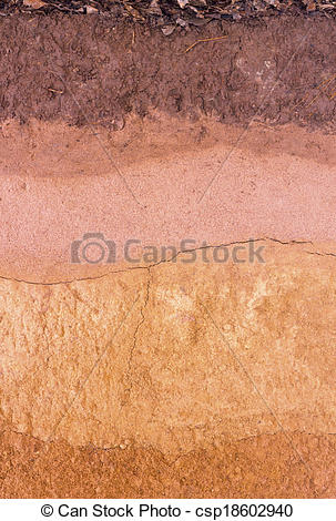 Underground clipart soil layer Photo soil  Layer Stock