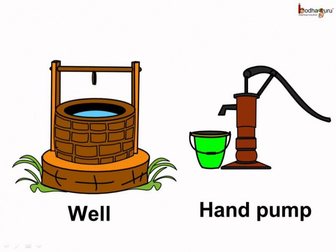Underground clipart water source Sources – Sources – Water