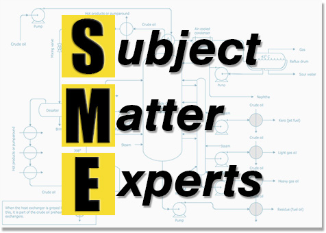 Unique clipart subject matter expert Marketing of the Content Effective