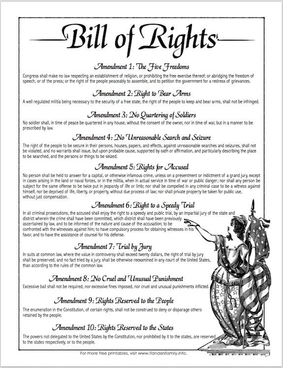 Us History clipart bill rights Constitution Individual 25+ Best printable