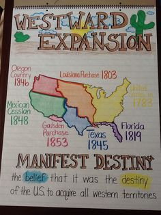 Us History clipart westward expansion Key MajorUs on own Thomas