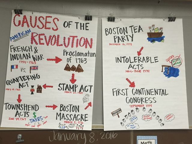Us History clipart written Pixels jpg Revolution Us on