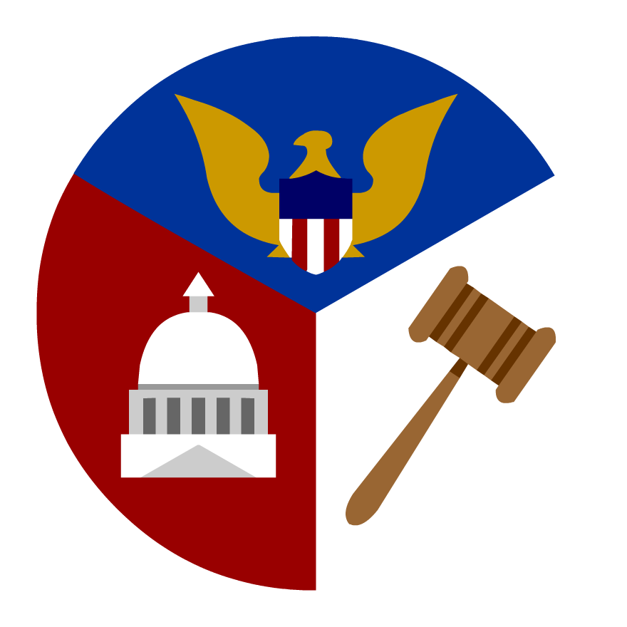 USA clipart branch government Branches Government  BrainPOP GameUp