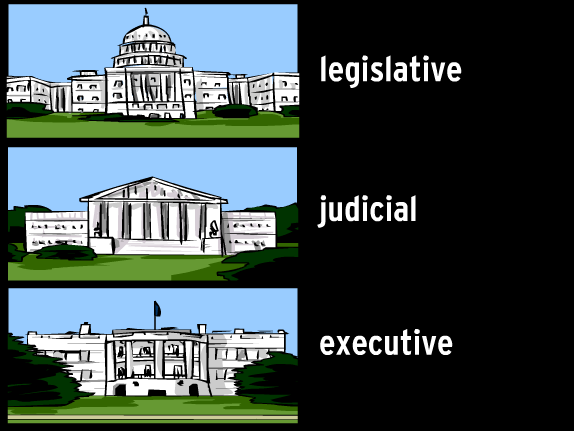 USA clipart branch government Government BrainPOP of  Branches