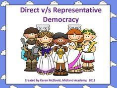 USA clipart direct democracy (PDF) Diagram versus versus Direct