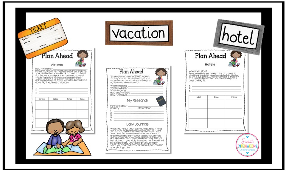 Vacation clipart plan a Tips where a Math your
